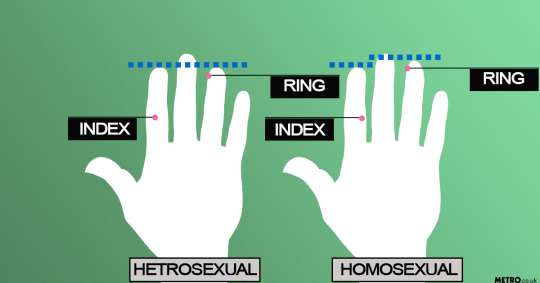 gay hand test